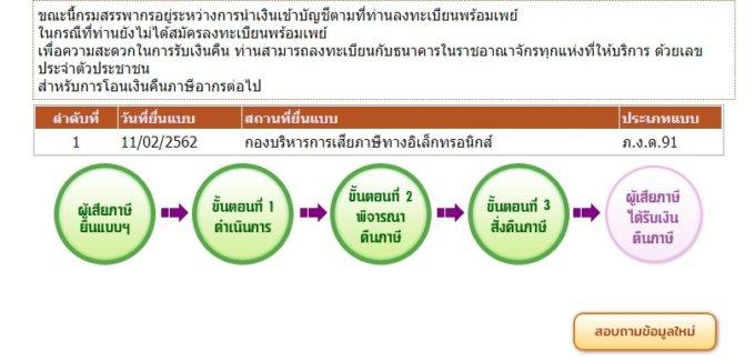 (タイ歳入局のウェブサイトで、所得税還付の進捗を確認したところ)